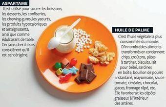 Manipul'alimentation | Finis ton assiette | Scoop.it