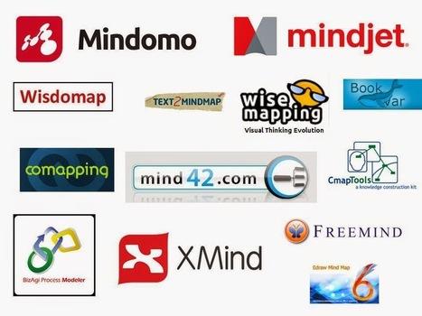 Las TIC y su utilización en la educación : 20 herramientas para crear mapas mentales, conceptuales, organizadores gráficos | Education_XXI | Scoop.it