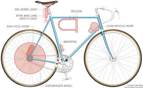 Gadgets to Boost Bike Safety | Bicycle Safety and Accident Claims in CA | Scoop.it