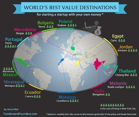 World's Best Value Destinations For Your Startup Company [INFOGRAPHIC] | Learning Happens Everywhere! | Scoop.it