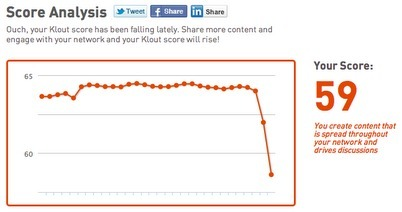 "Google+ affecting peoples Klout-scores and influence - or ""not"" - Via Rick Klau 