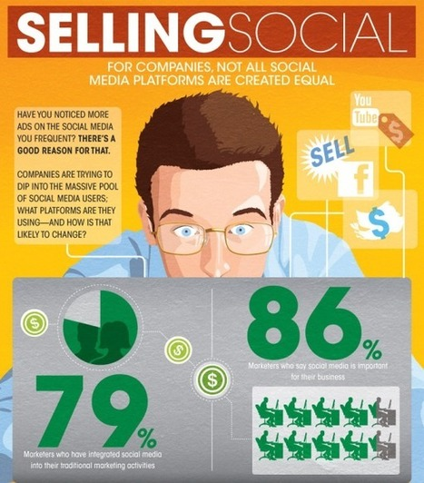 7 Steps To Creating A Great Content Marketing (Infographic) | Content Marketing | Scoop.it