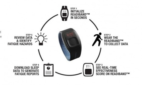 3 health devices the NBA is using to monitor physical activity and sleep | Digitized Health | Scoop.it