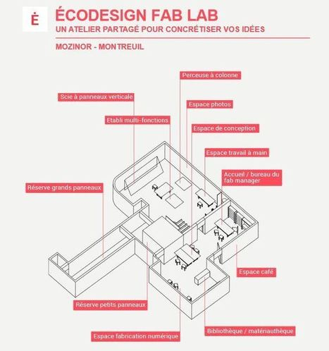 À la découverte des espaces de co-working et Fablabs franciliens | Le Zinc de Co | Scoop.it