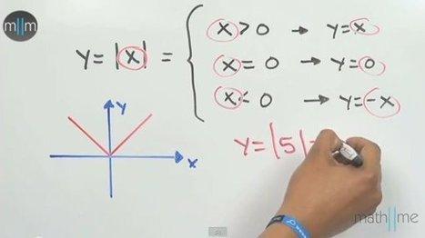 6 sitios y canales de YouTube con explicaciones fáciles de Matemáticas | Informáticamente apoyando a la educación | Scoop.it