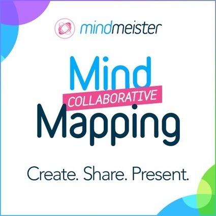 Colloque : Apprendre tout au long de la vie avec le Mind Mapping | Art of Hosting | Scoop.it