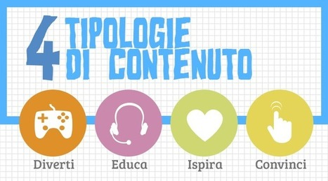 La matrice del content marketing: i 4 tipi di contenuto di cui hai bisogno | Marketing relazionale e Social Media | Scoop.it