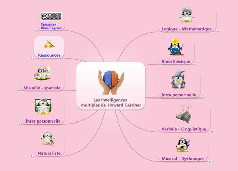 Les intelligences multiples à l'école | lizely | Scoop.it