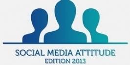 83% des socionautes fans sont clients des marques suivies | Social Media | Scoop.it