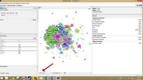 Tutorial: Network analysis of a Twitter hashtag using Gephi and NodeXL | Redes Sociales Salud Admon Pública | Scoop.it