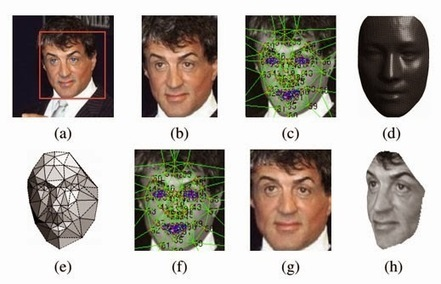 Facebook's Facial Recognition Nearing Human-Level Performance | Lecos | Scoop.it