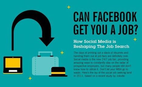 ¿Puede Facebook conseguirte un trabajo? [Infografía] | The digital tipping point | Scoop.it