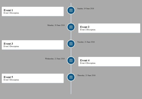 How to Create a Vertical Timeline with CSS and JavaScript | Veille perso | Scoop.it