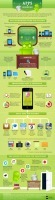 Trends | Infographic: Apps and Education | Cuppa | Scoop.it