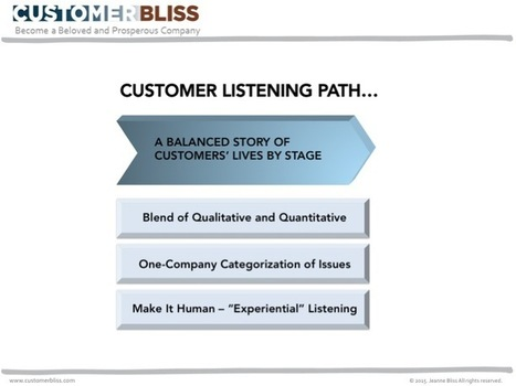 Customer Listening Path | New Customer - Passenger Experience | Scoop.it