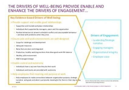 All Things IC | Why well-being matters for employee engagement | Gamification & Employee Engagement | Scoop.it
