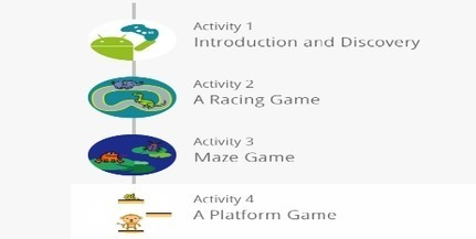 Excellent Free Resources from Google to Teach Kids Coding and Computer Science   Technology in Art And Education   Scoop.it