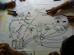MBA elective in Designing Better Futures   Designdeserviços   Scoop.it