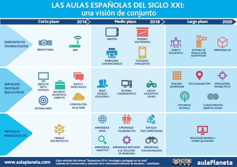 La educación por competencias, las tabletas y los libros de texto digitales se impondrán en España antes de 2016 | Gabinete de Comunicación y Educación | Gestión del Conocimiento y Comunicación IPN-CIECAS | Scoop.it