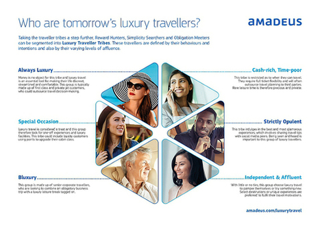 Luxury travel outpaces the rest of the travel industry, according to new Amadeus report | Tourism marketing | Scoop.it