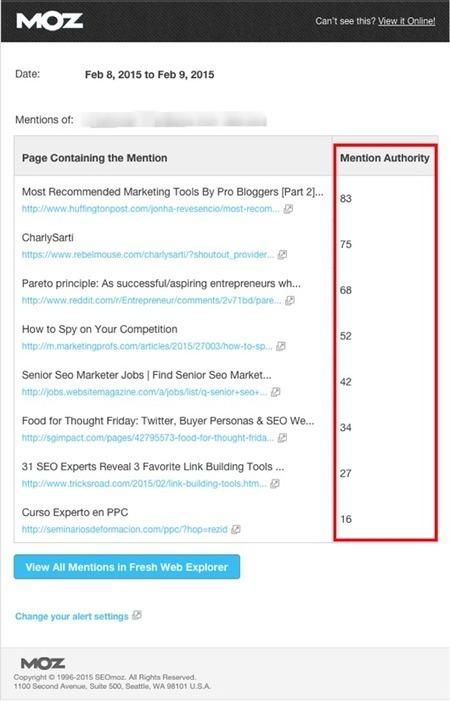 Les outils de veille concurrentielle - 60canards.com | Veille_Curation_tendances | Scoop.it
