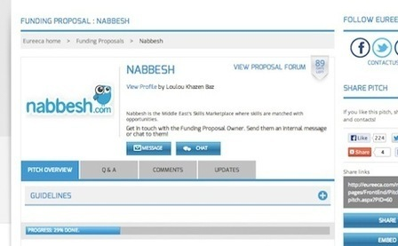 Crowdinvestment takes off with a bang in the Middle East: Nabbesh raises $30,000 in 24 hours on Eureeca | Crowdfunding World | Scoop.it
