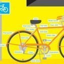 A Guide To The Different Types Of Bicycles | Feel Desain | Bicycle Safety and Accident Claims in CA | Scoop.it
