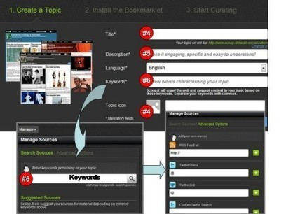 How To Setup Your Curation Channel on Scoop.it: A Mini-Guide by Shirley Williams | The Social Web | Scoop.it