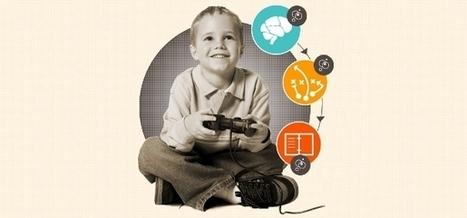REGARDS SUR LE NUMERIQUE | Les jeux vidéo en classe, pour quoi faire ? | Tout pour le WEB2.0 | Scoop.it