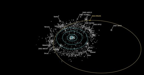 Next Big Future: New Dwarf Planet Beyond Neptune   New Space   Scoop.it