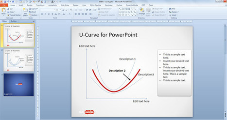 Free U-Curve PowerPoint Template - Free PowerPoint Templates - SlideHunter.com | Business & Productivity Tools | Scoop.it