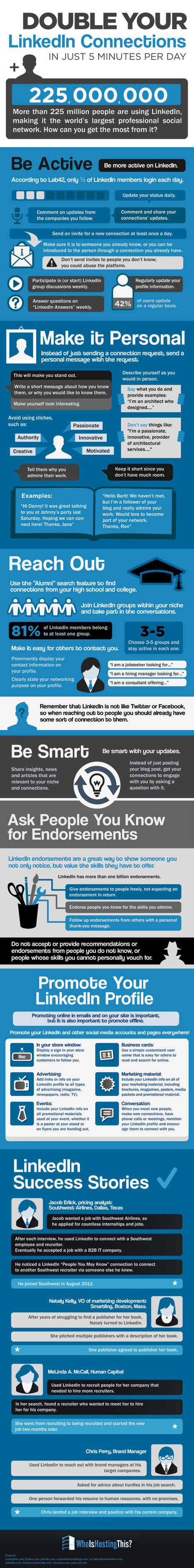 Double Your LinkedIn Connections in Just Five Minutes a Day   Social Media   Scoop.it