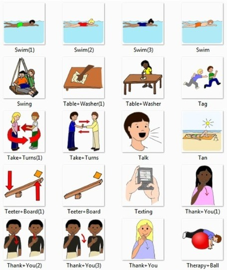 Actions | People | Picture Dictionary for Kids | TEFL & Ed Tech | Scoop.it