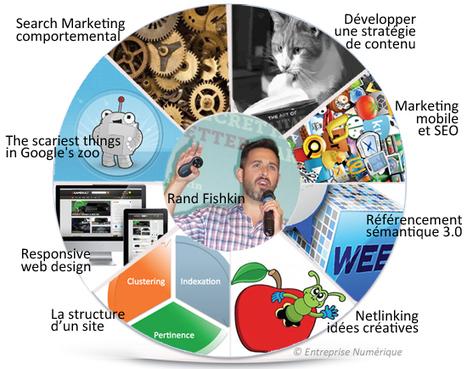2 réponses à SMX2013, les fondamentaux du marketing vs numérique   Tourisme   Scoop.it