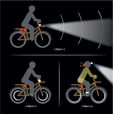 Enlighten Yourself | Road Rights | Bicycling.com | Bicycle Safety and Accident Claims in CA | Scoop.it