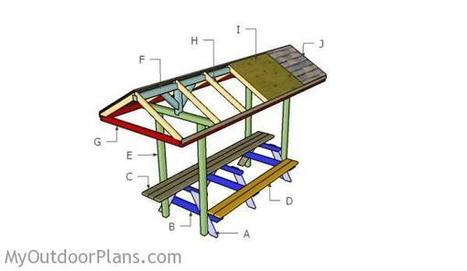 12 Foot Picnic table With Roof Plans | MyOutdoorPlans | Free Woodworking Plans and Projects, DIY Shed, Wooden Playhouse, Pergola, Bbq | Garden Plans | Scoop.it