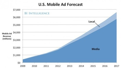 The Future Of Mobile Ads [SLIDE DECK] | screen seriality | Scoop.it