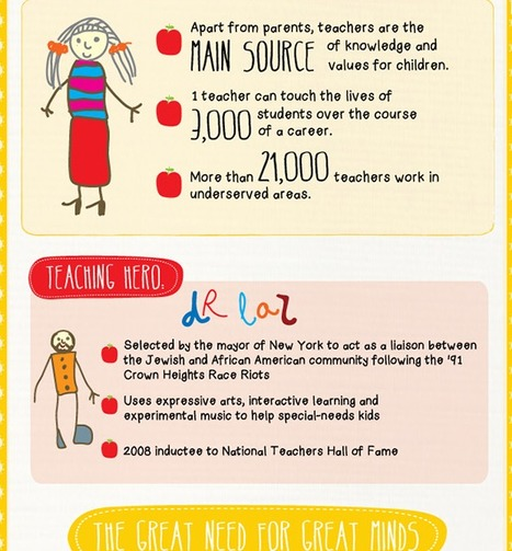 Teachers are Heroes [INFOGRAPHIC] | Digital story telling in  EFL classes. | Scoop.it