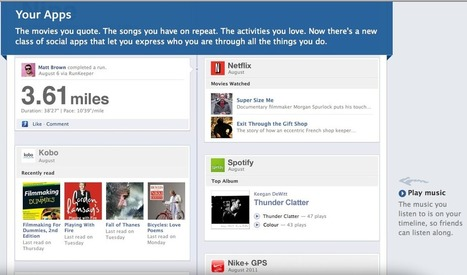Facebook Timeline Apps: New Way to Engage?   Facebook best practices and research   Scoop.it