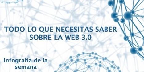 Todo lo que necesitas saber sobre la Web 3.0 #Infografia de la semana | curiosidad de una mujer madura | Scoop.it