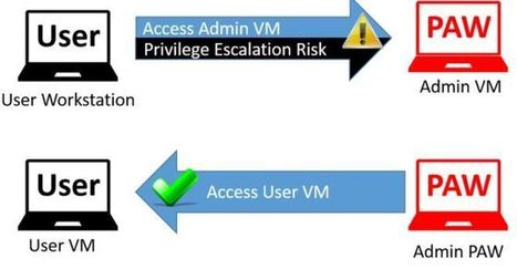 Privileged Access Workstations | opexxx | Scoop.it