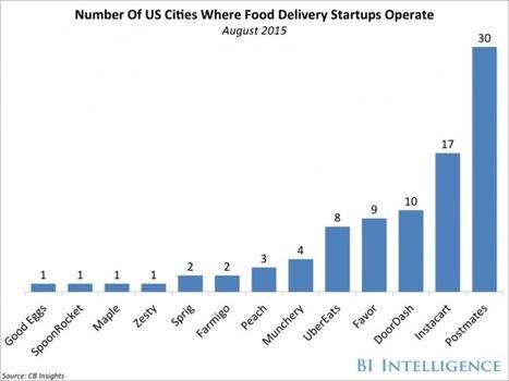 How Google and Amazon are entering the food delivery market | @nebmarketing - Notizie e novità sul Marketing | Scoop.it