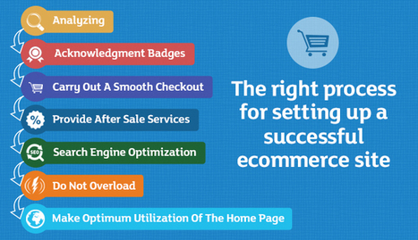The right process for setting up a successful ecommerce site | Ecommerce | Scoop.it
