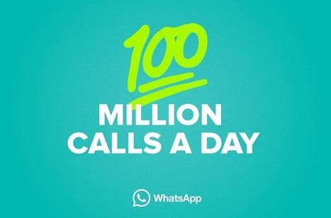 WhatsApp enregistre 100 Millions d'appels téléphoniques par jour | Chiffres et infographies | Scoop.it
