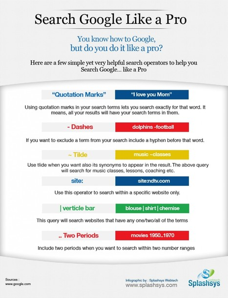 Search Google Like a Pro | Visual.ly | Learn it and Teach it Online | Scoop.it
