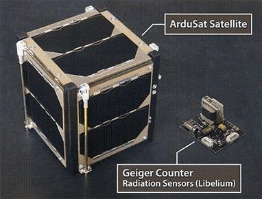 La empresa española Libelium equipan los picosatélites 'ArduSat'   InnovAdores   Scoop.it