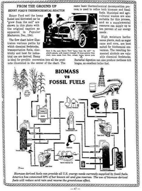 Henry Ford Hemp Car (Dec. 1941 Popular Mechanics) | Cânhamo Industrial | Scoop.it