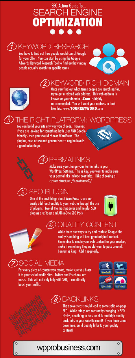 8 Blog SEO Must Dos | Business in a Social Media World | Scoop.it