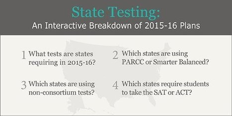 "State Solidarity Erodes on Common-Core Tests // EdWeek | ""Testing, Testing, 1, 2, 3..."" 