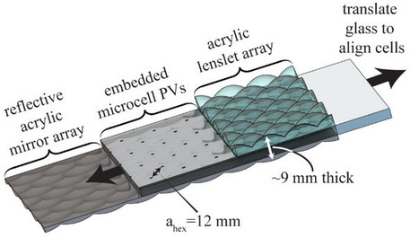 Ultra high-efficiency concentrating solar cells move to the rooftop | Amazing Science | Scoop.it